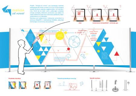 Energia od nowa – wystawa edukacyjna dla dzieci