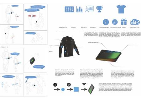 Moduł monitorujący aktywność fizyczną – tekstronika i grywalizacja