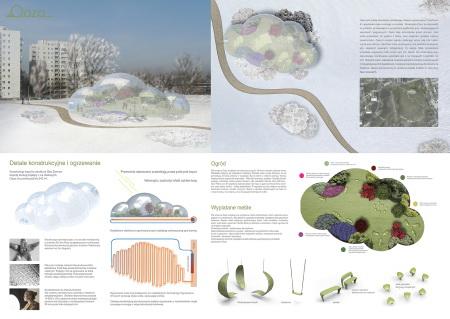 Oaza – projekt ogrodu zielonego przez cały rok