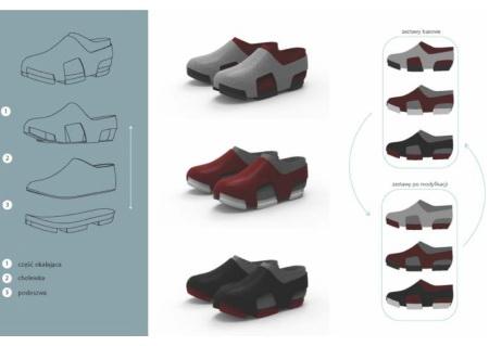 Projekt koncepcyjny obuwia