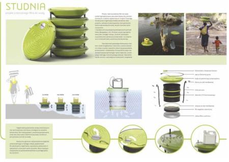STUDNIA – projekt przenośnego filtra do wody