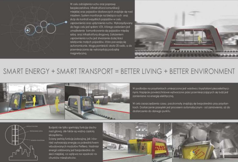 System poruszania się w miastach przyszłości, zawierający pojazdy do transportu publicznego i produktów z wykorzystaniem poduszki magnetycznej oraz systemu nadzorującego, a także opis pozyskiwania energii elektrycznej z budynków.