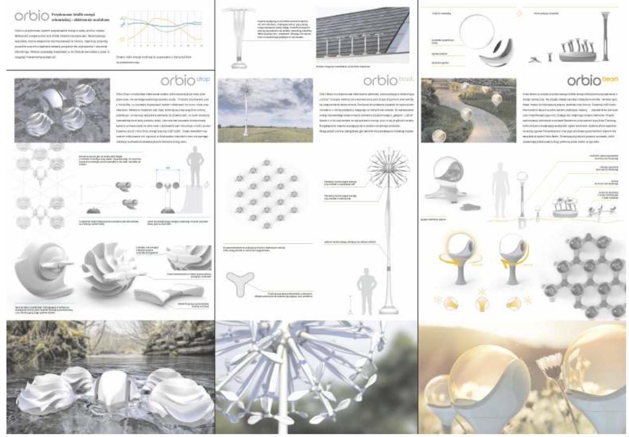 Orbio to przydomowy system pozyskiwania energii z wody, słońca i wiatru.