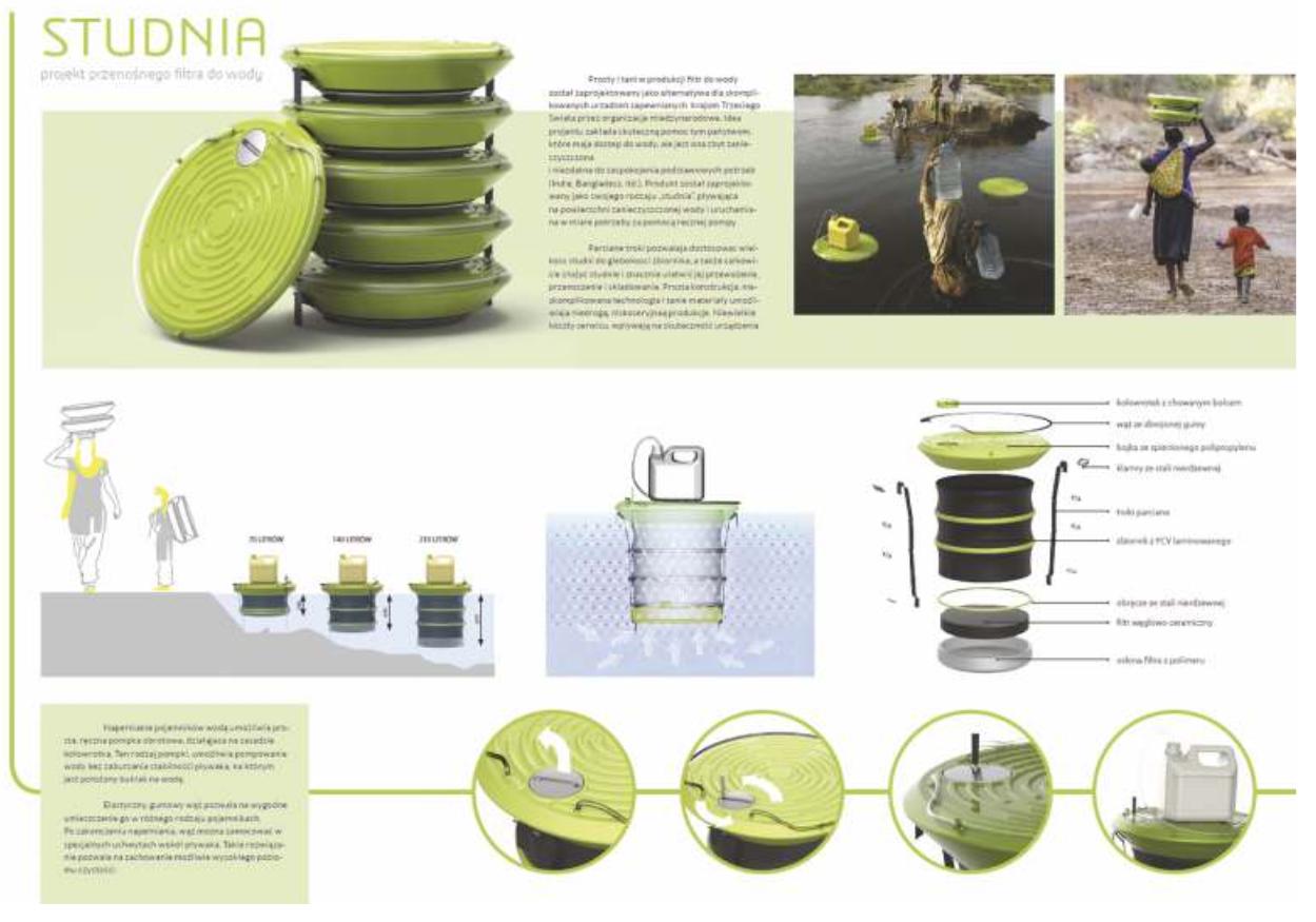 STUDNIA - projekt przenośnego filtra do wody