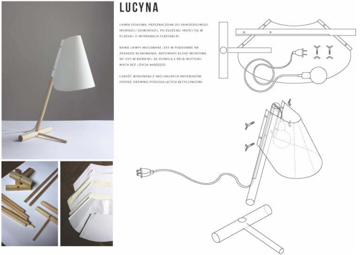 LUCYNA - ekologiczna lampa dla nomadów