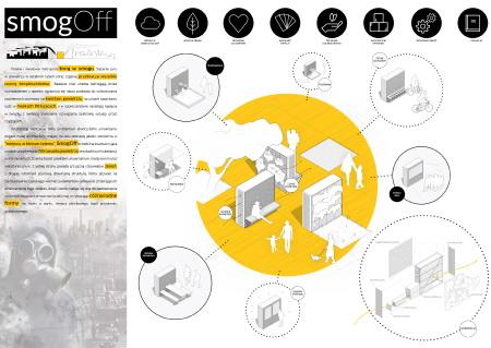 Smog OFF – mobilna ścianka kryjąca w sobie urządzenia do filtrowania powietrza