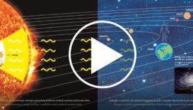Materiały Portal Słoneczny