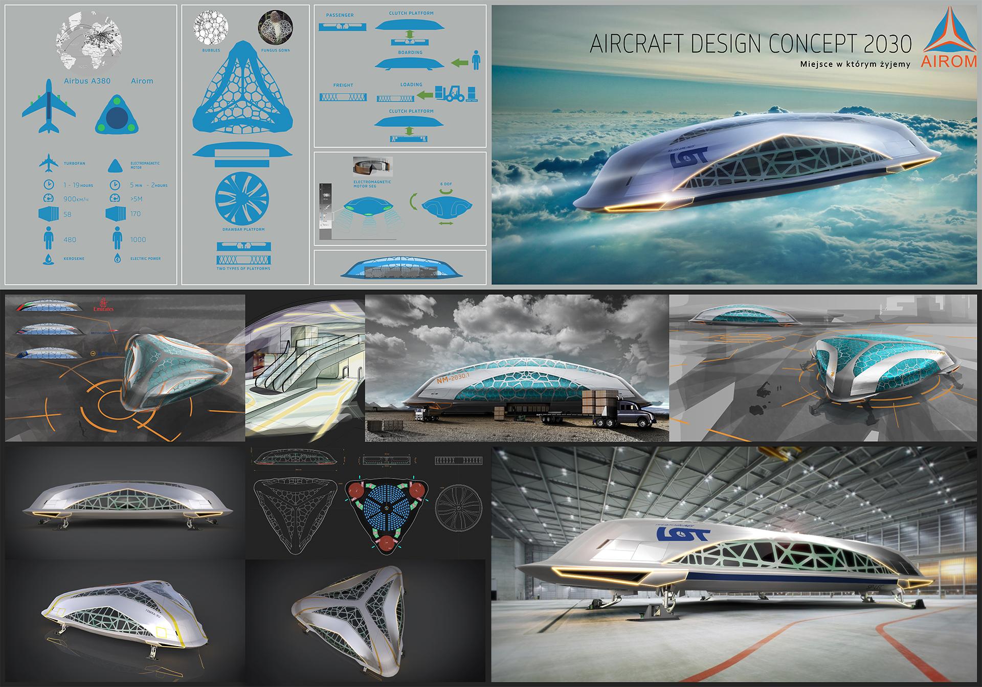 Airom Koncept Samolotu 2030