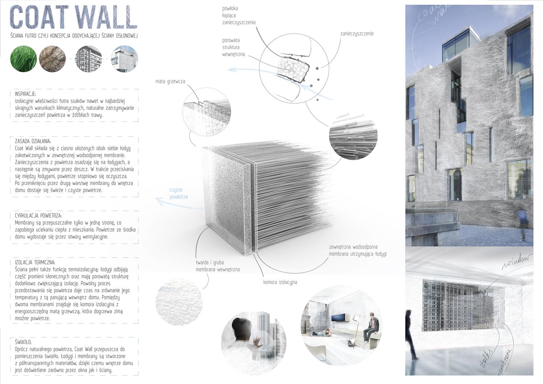 Coat Wall Ściana Z futra i skóry