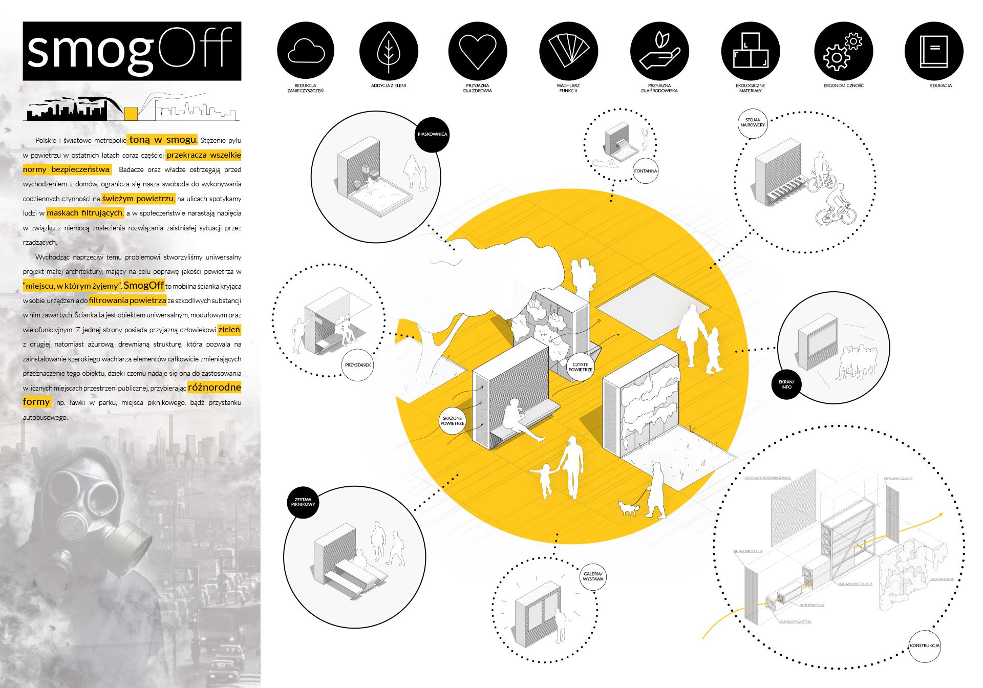 SmogOff to mobilna ścianka kryjąca w sobie urządzenia do filtrowania powietrza.