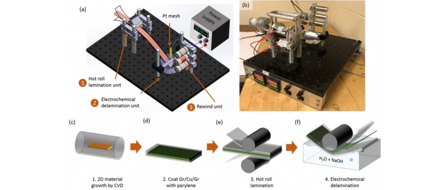 Przezroczyste elektrody grafenowe mogą prowadzić do powstania nowej generacji ogniw słonecznych
