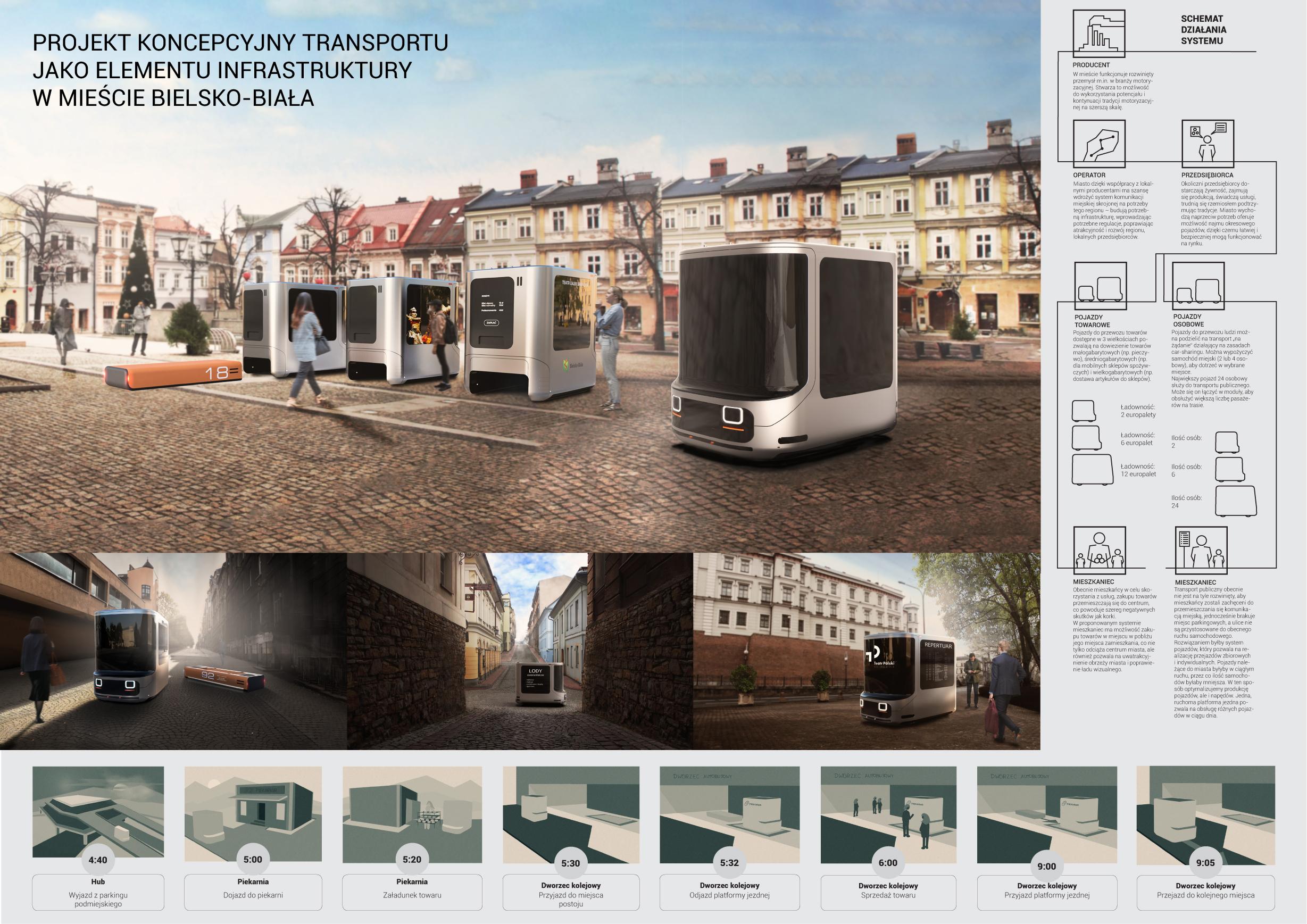 System pojazdów miejskich jako elementu infrastruktury w mieście Bielsko-Biała